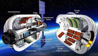 diagram of Space Hotel