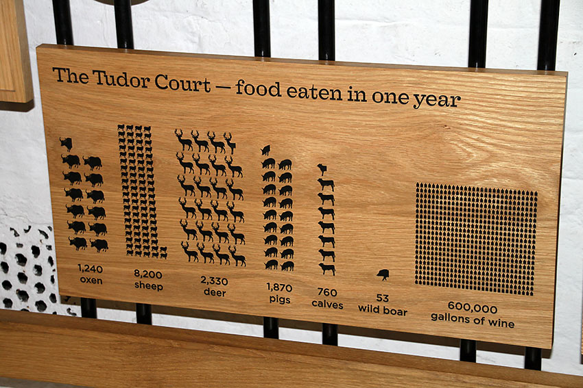 inscription showing food eaten in one year at the Tudor Court