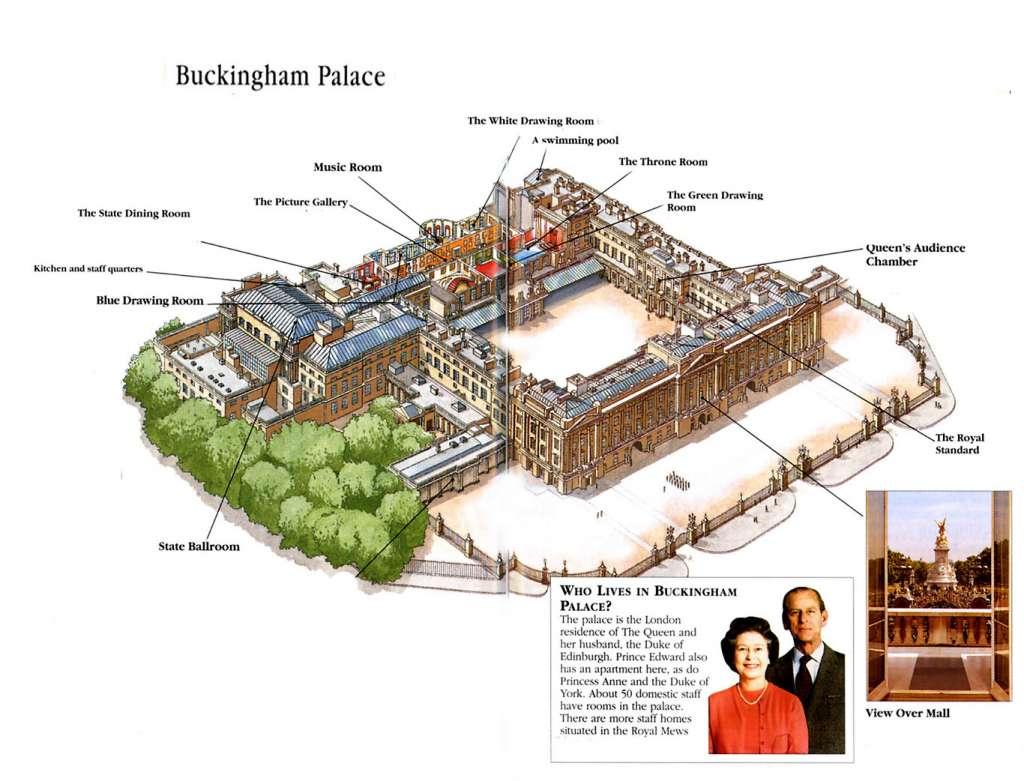 Buckingham Palace Diagram