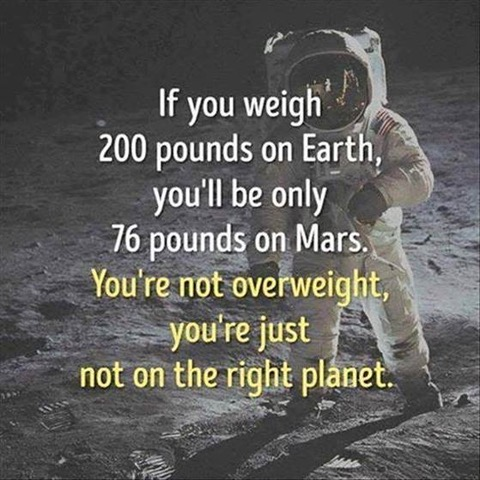 weight on Earth vs. weight on Mars