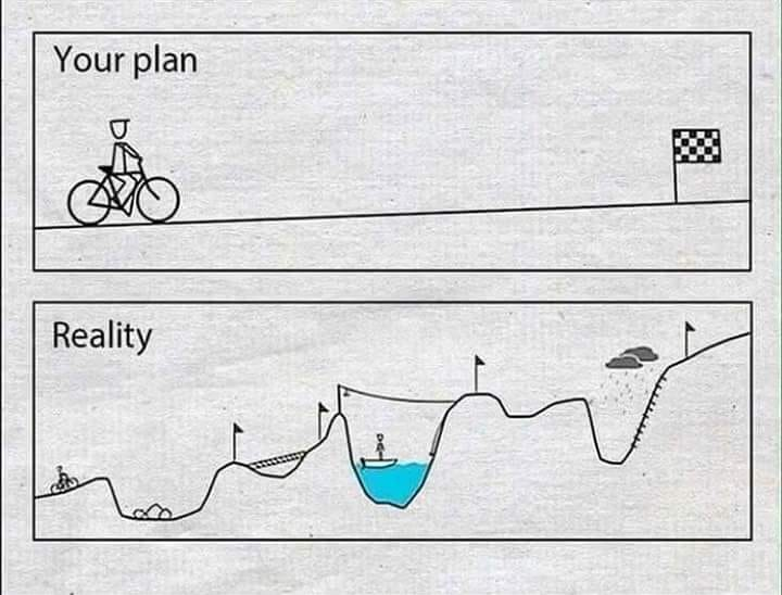 Good Thoughts: Your Plan vs. Reality