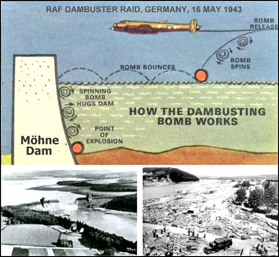 how the dambusting bomb works