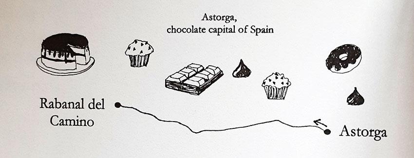 'Savoring the Camino de Santiago' drawing